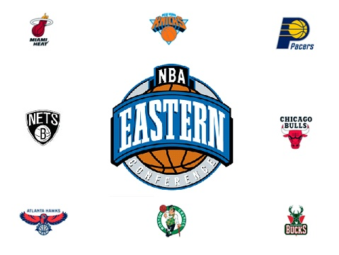 NBA 2013 - Eastern Playoff